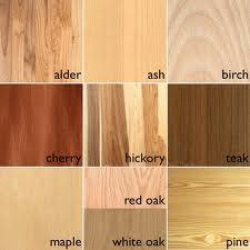 Wood Species for Hardwood Flooring - Image courtesy by: jasonballinteriors.com