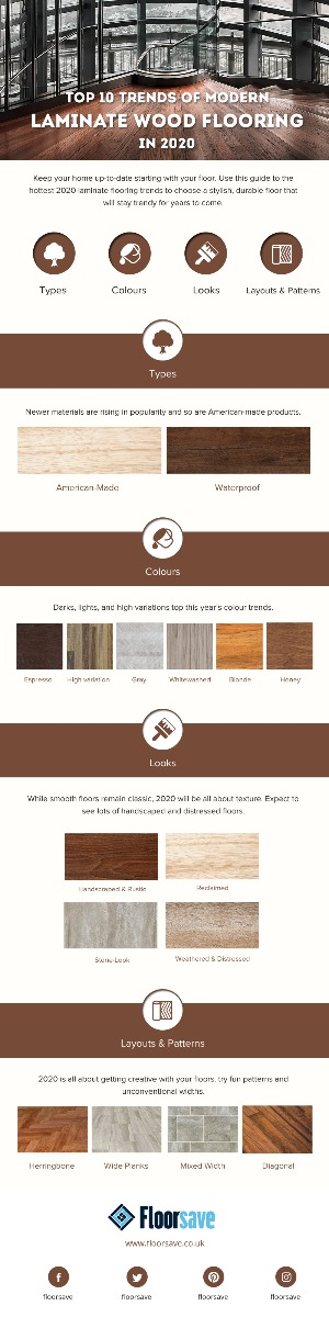 Laminate Flooring Thickness Guide, What Is Best Thickness For Laminate Flooring